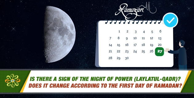 Is there a sign of the Night of Power (Laylatul-Qadr)? Does it change according to the first day of Ramadan?